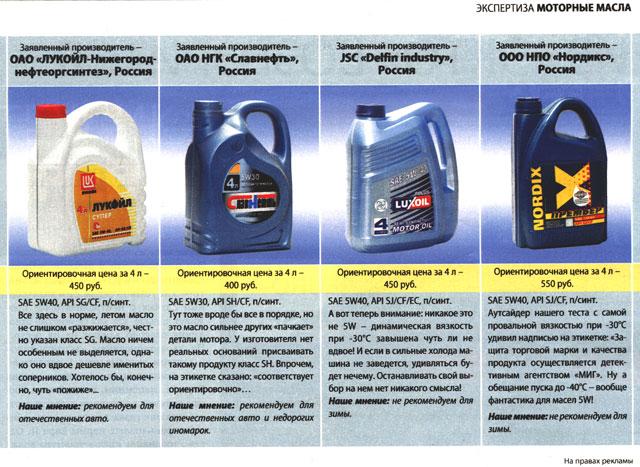 Экспертиза моторного масла